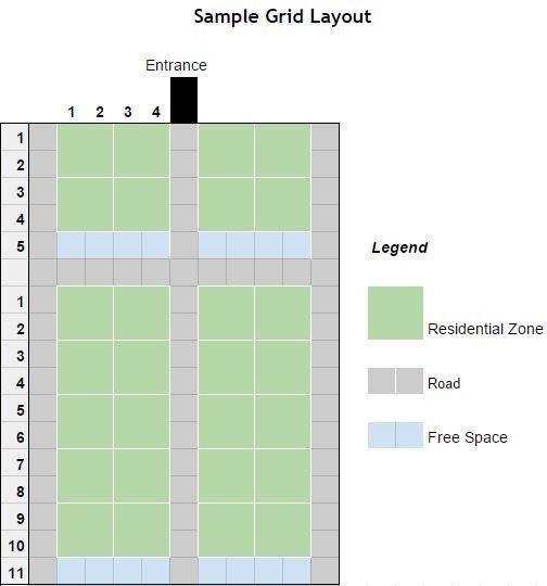 Same Grid Layout