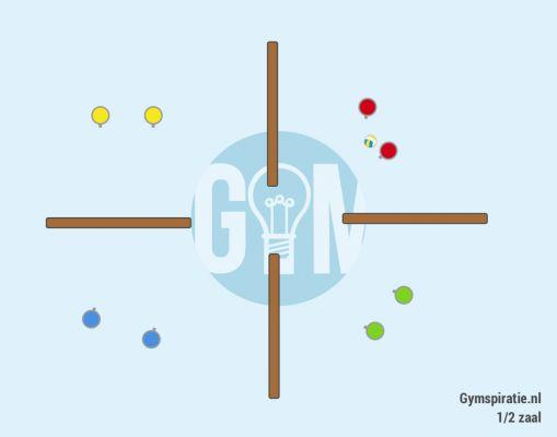 4 vakkenspel - Proberen de bal twee keer in het vak te laten stuiteren van de tegenpartijen.