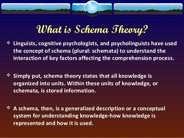  Schemas clearly affect our recall of events. Schemas also affect our ability to learn things. According to this theory...