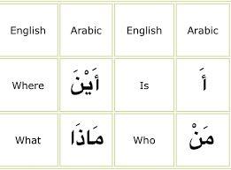 pronouns in arabic ile ilgili görsel sonucu