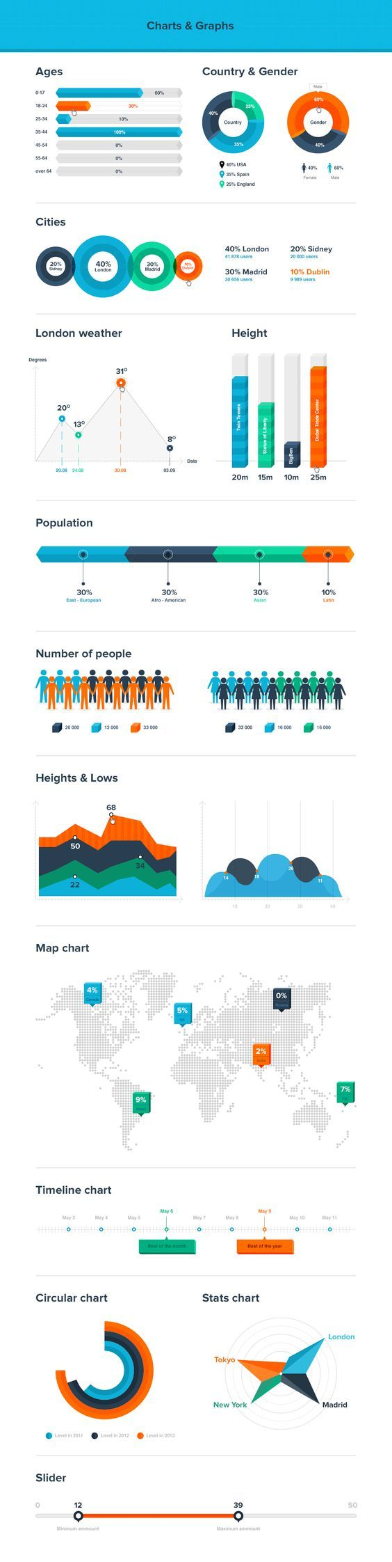 Free Charts and Diagrams Kit: