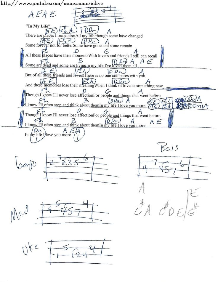 1401 best Chords/lyrics/how to play music images on
