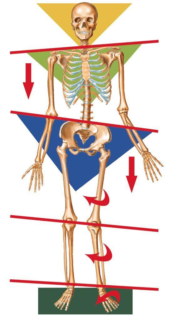 Hip Bones Not Aligned – TRY THIS! – 4-Week Program