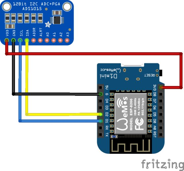 14 best parts wish list for arduino raspberry pi images on wemos ads1015bb fandeluxe Images