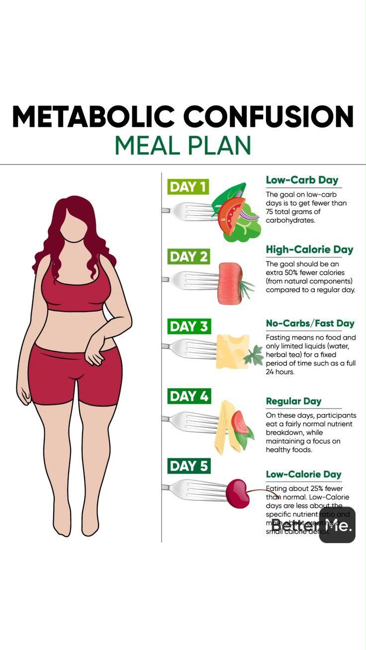 mens diet programs near me