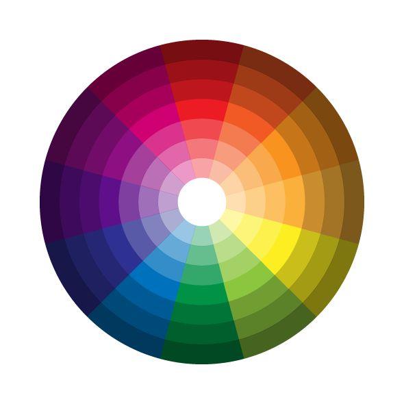 12 色相環中可以得到具有明度色彩變化的色彩體系