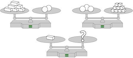 Algebra Sesja 6: Rozwiązywanie równań
