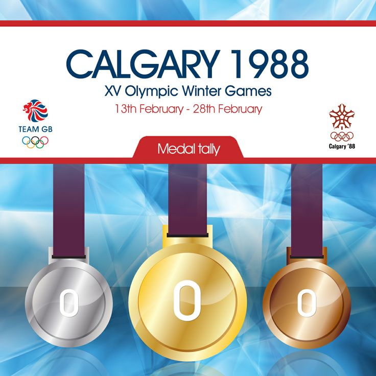 Team GB's complete medal count from the 1988 Calgary winter Olympic games