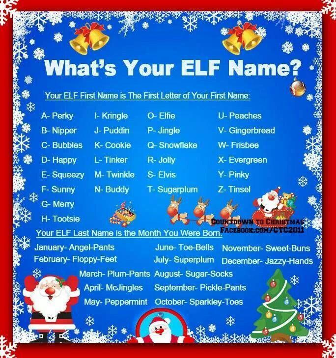 whats your elf name irish - Christmas Elf Names
