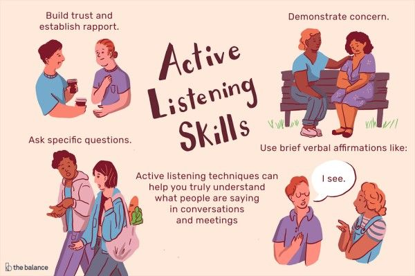 Pin By Diane Bandonis On Communication Listening Active Listening Listening Skills List Of Skills