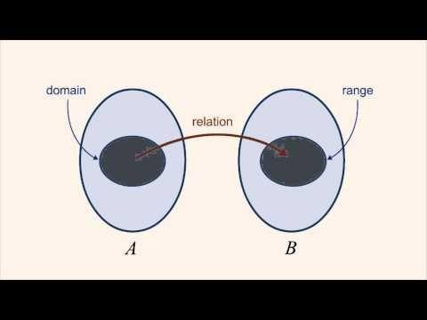 Algebra~ 13-- domain and range of binary relations