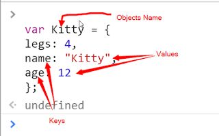 Learning Javascript DeeCoder