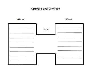 22 best Compare and contrast writing images on Pinterest