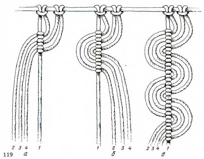 Ажурная цепочка из вертикальных узлов