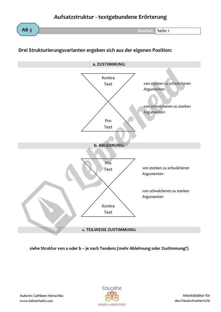 #textgebundene #Erörterung schreiben, bewerten & überarbeiten #Deutsch #Sekundarstufe I / II #Schule  (scheduled via http://www.tailwindapp.com?utm_source=pinterest&utm_medium=twpin&utm_content=post122584893&utm_campaign=scheduler_attribution)
