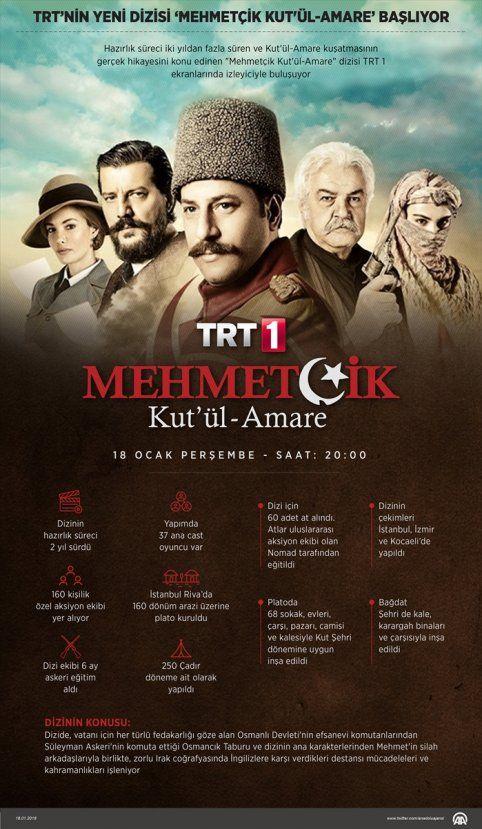 Mehmetcik Mehmetcik Kut Ul Amare 8 Bolum Izle Tek Parca Full Movie Posters Movies Poster