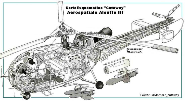 Aerospatiale Aloutte III