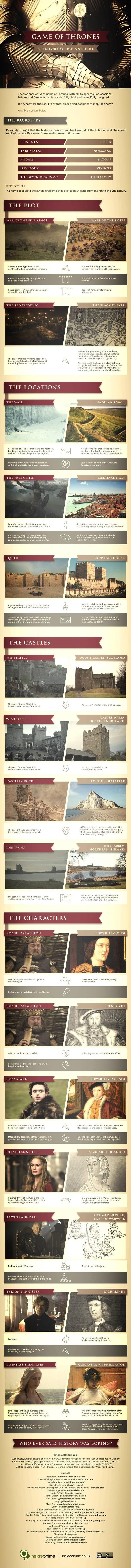 "Game of Thrones Historical Inspiration I took an entire class last semester called ""The Real Game of Thrones"". This shit is real, but also extremely annoying once you know it. <-- pretty damn cool though"