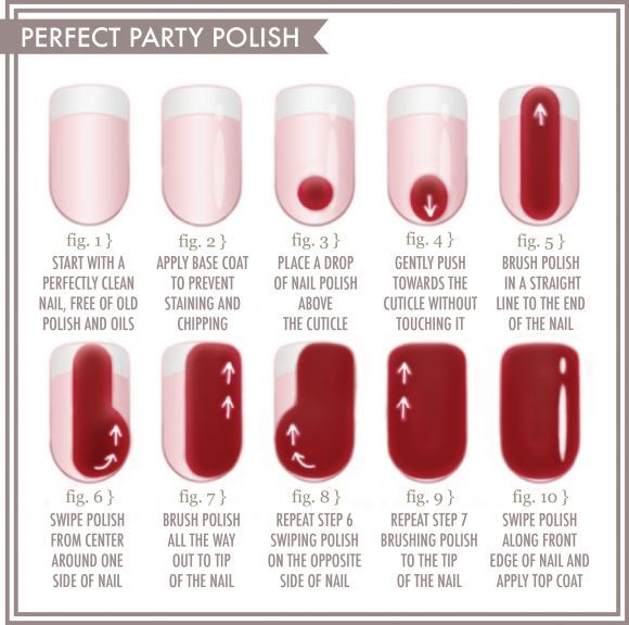 Dont you hate when you go to a salon & they paint your nails perfect then you try to do the same at home and fail? Below is instructions on how to get those flawless nails.