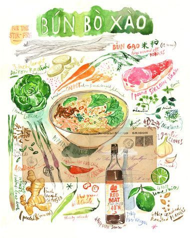 8 best food cooking book images on pinterest vietnamese cuisine image result for sketch pho vietnam forumfinder Choice Image
