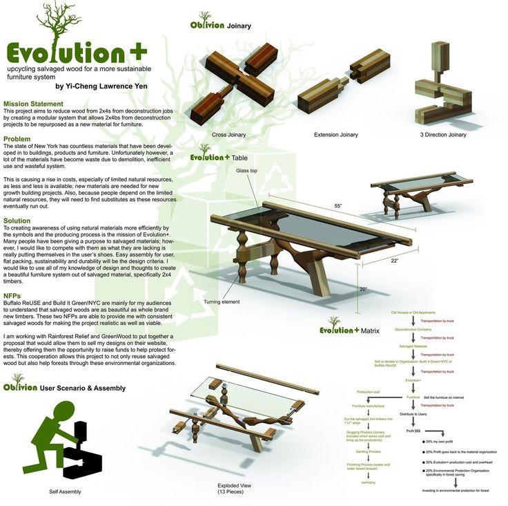 Furniture Design Presentation Board 28 best presentation board images on pinterest | presentation