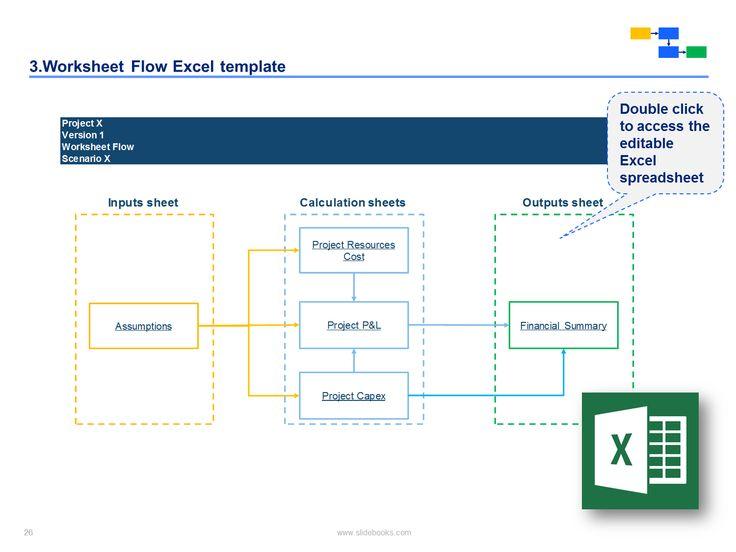 simple business case templates