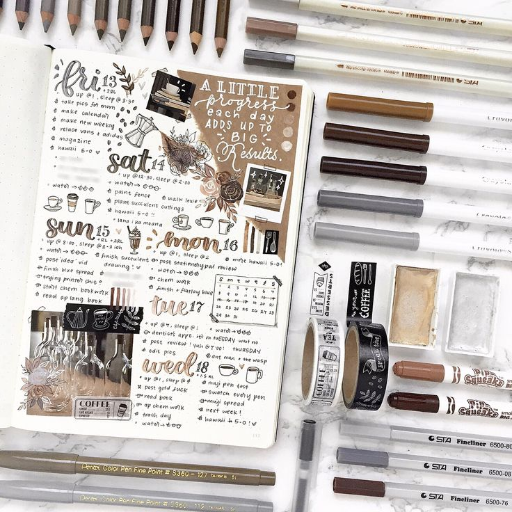 27 Thirst-Quenching Coffee bullet journal layout spread ideas