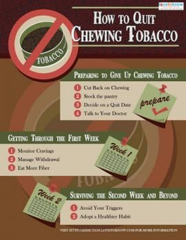 Have you been searching for ways to stop smoking? http://howtoquitsmokinghq.com - How to Quit Chewing Tobacco infographic