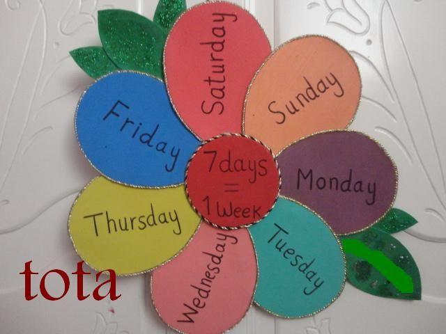 ايام الاسبوع فى عمل فنى للاطفال Class Decoration Hobbies And Crafts Kids Education