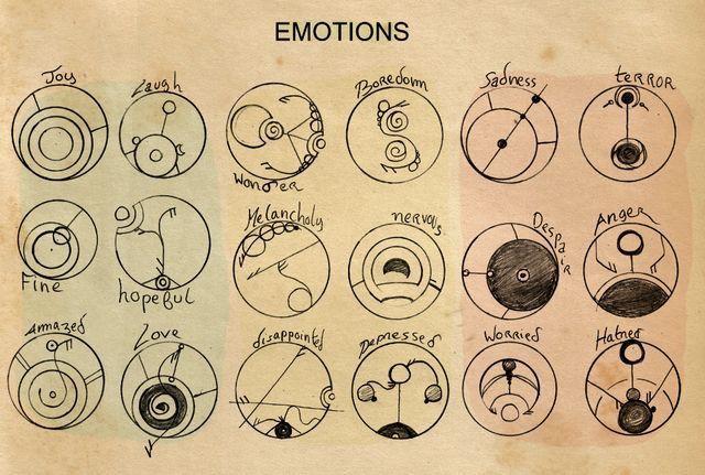 symbols of different emotions in circular Gallifreyan ...