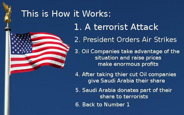 Only American oil Companies, Saudi Arabia and Terrorists