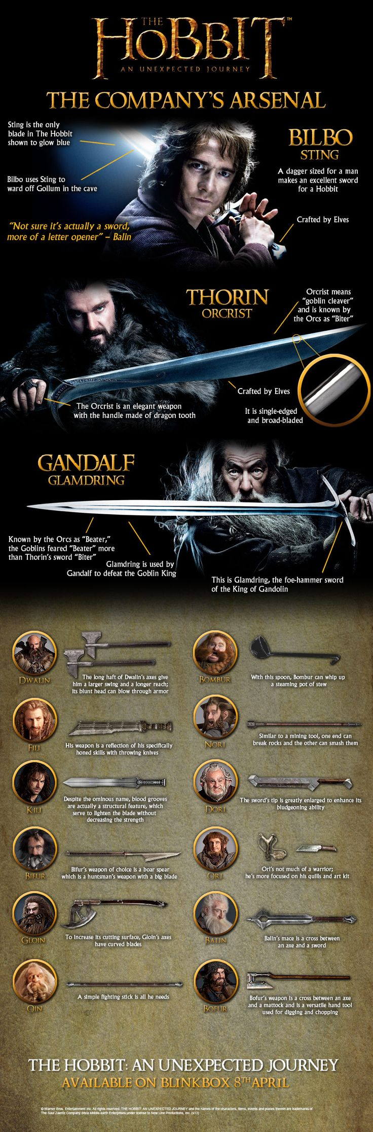 Well: I think they're missing about fifteen of Fili's knives. And... where's Kili's bow?
