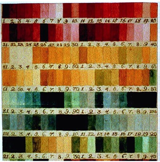 Bauer brothers' color chart (before 1779)