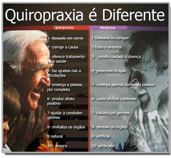 Comentários sobre qualidade de vida e quiropraxia   http://quiropraxiaclinica.wordpress.com/