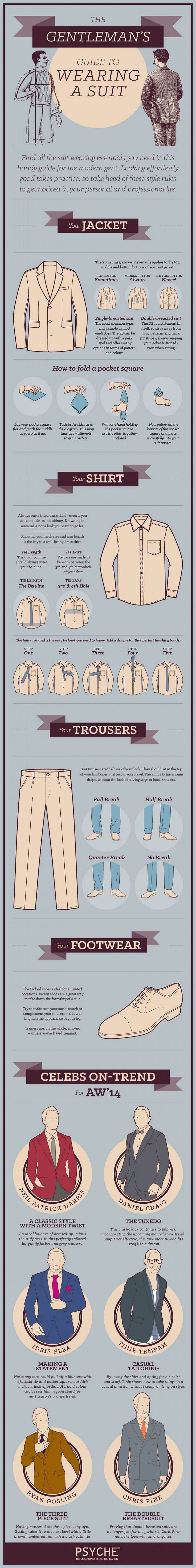 The Gentleman's Guide To Wearing A Suit (infographic) | The Roosevelts