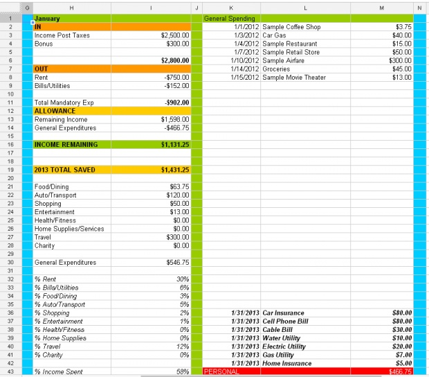 11 best Monthly budget planners images on Pinterest Monthly - sample monthly budget