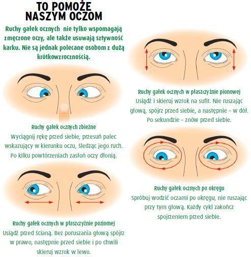 Ćwiczenia gałki ocznej