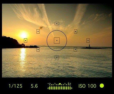 Understanding the Concept of Camera Exposure in Photography