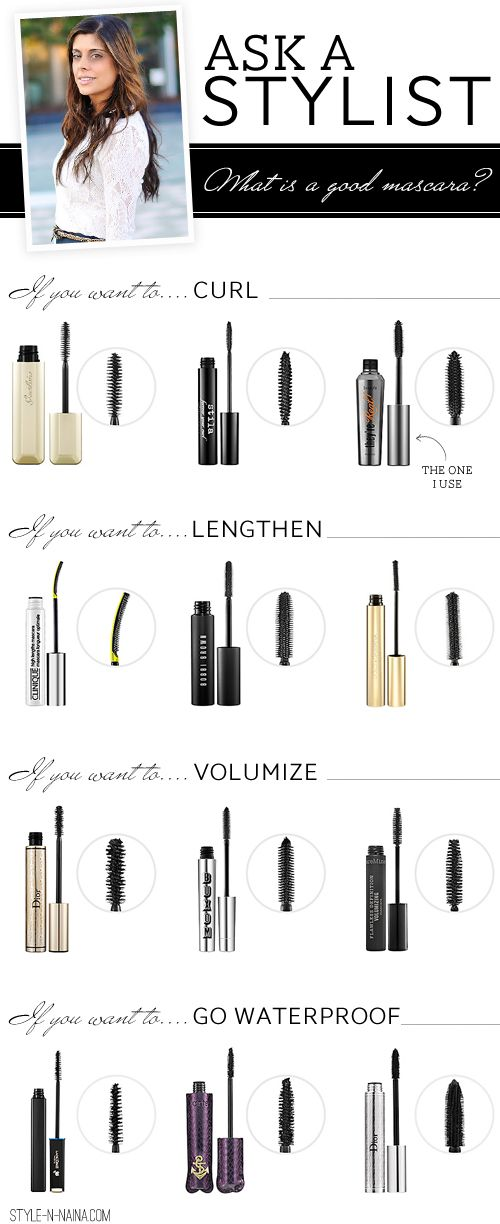 the right kind of mascara for you  STYLEN   Naina Singla - fashion stylist and style expert - Blog