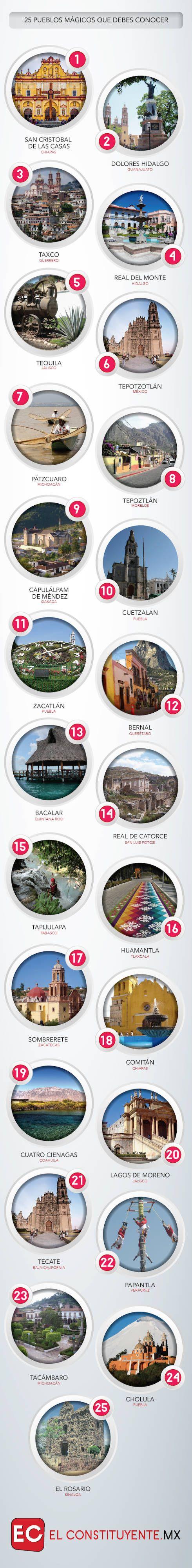 #Infografia #Curiosidades 25 Pueblos Mágicos que debes visitar en México. #TAVnews