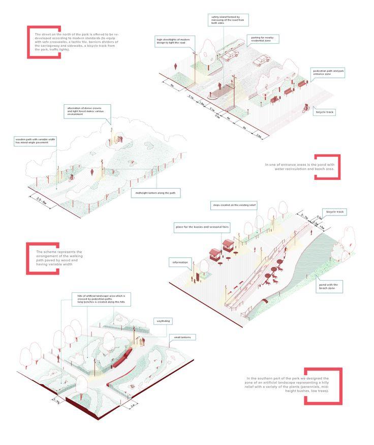 Masterplan_eng / axo2_eng