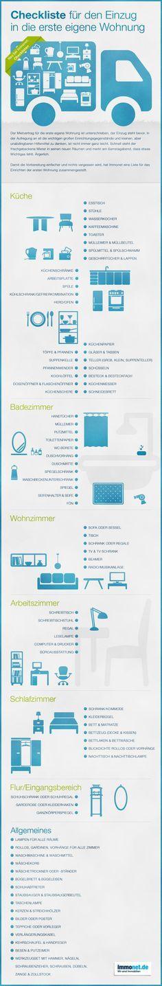 Checkliste, Umzug, erste Wohnung, umziehen, Tipps, Studenten, Auszubildende, Einrichten, Möbel, Infografik. Hier finden Sie mehr Infos http://www.immonet.de/service/checkliste-erste-wohnung.html