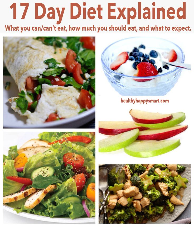 17 day diet explained. What to expect, what to eat, and details about the cycles all right here.