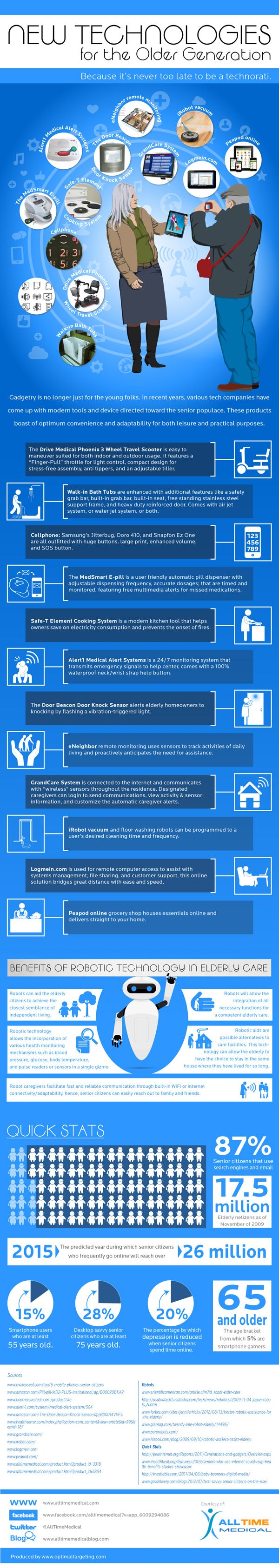 As 25 melhores ideias de bathroom safety no pinterest for 5 bathroom safety tips
