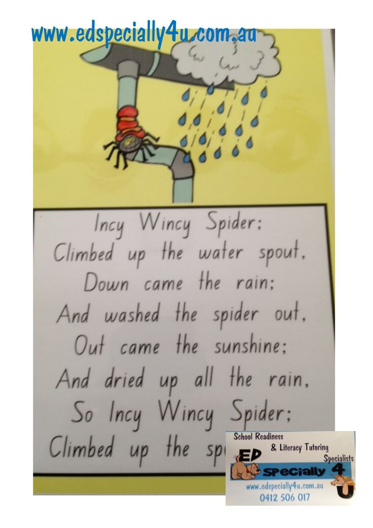 Incy Wincy Spider Nursery Rhyme Chart is the starting resource for teaching Phonemic Awareness Skills with ED Specially 4U www.edspecially4u.com.au