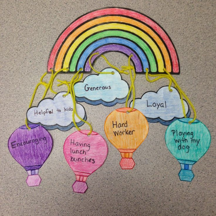 Self Esteem Mobile: gets students to identify their strengths in a fun creative way, that they can display at home.