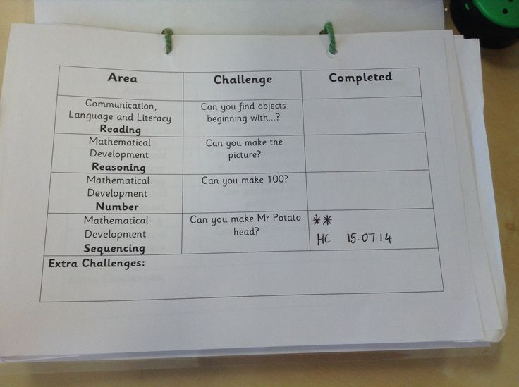 4. We mark each completed challenge with the date, staff initials and 2 stars for independent successful completion, 1 star where support has been given, and a smiley face where they were unable to complete it successfully. We have 4 activities each week, with each of the 4 groups being swapped around the challenges each day, leaving a spare day for any 'mopping up'!....