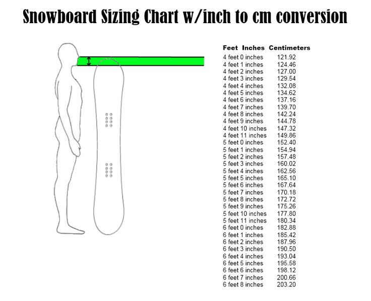 snowboard size chart | snowboard size chart snowboard size chart for when you really want the ...