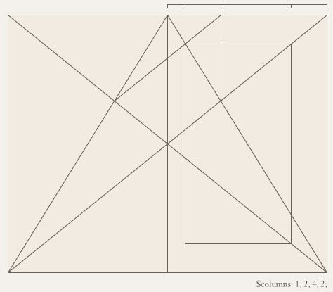 Design Grids and golden ratio