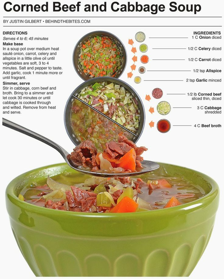 17 Best images about Soups and Chilies on Pinterest ...